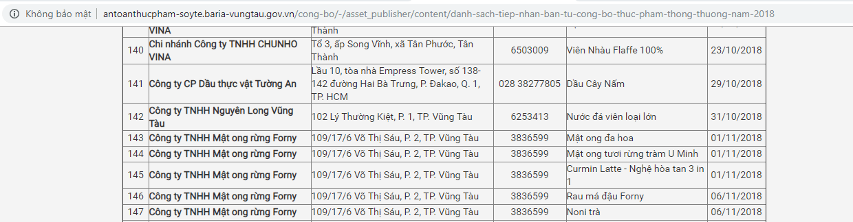 cong bo chat luong